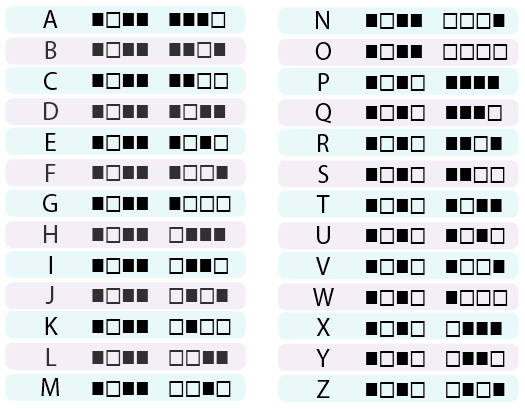 Binary Bracelets – Binary Code Worksheet