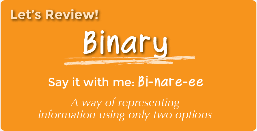 Binary options vocabulary
