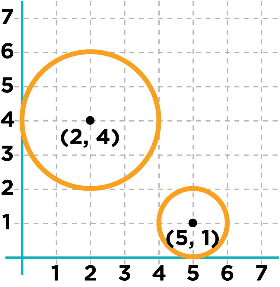 Collision Detection and the Pythagorean Theorem