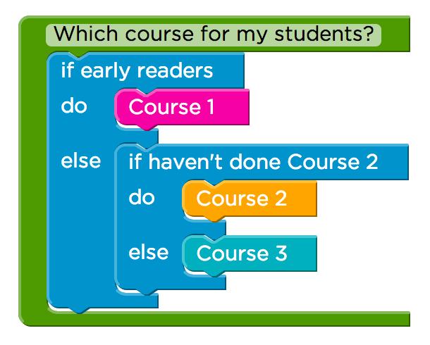courses coding